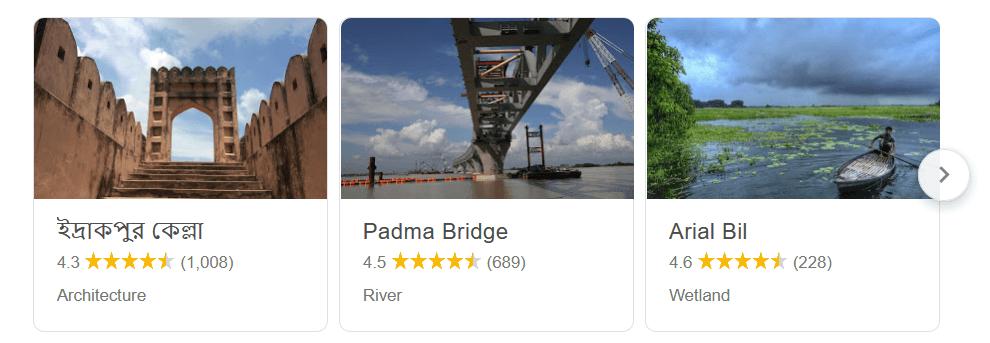 Munshiganj Tourist Spots